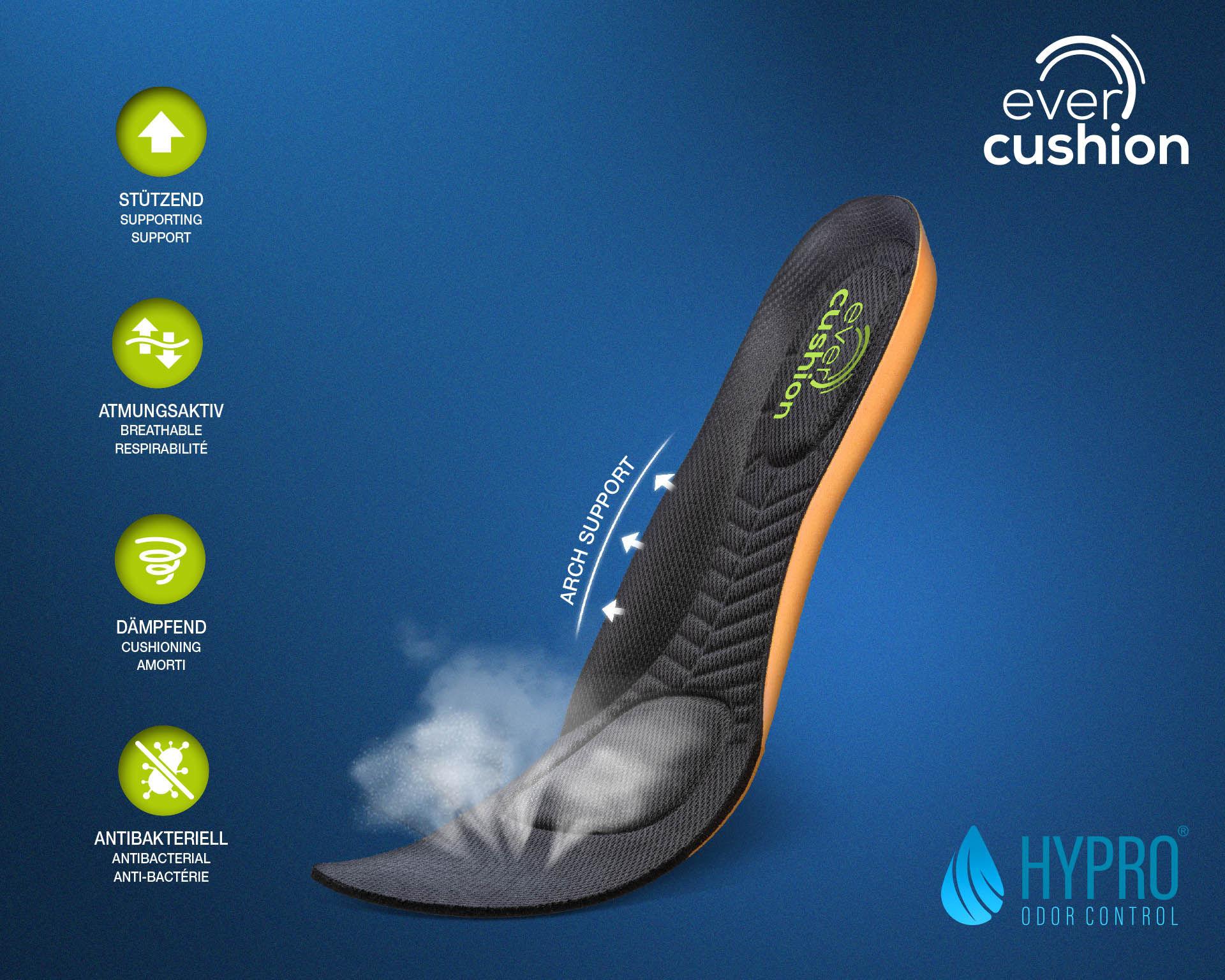 Evercushion custom fit einlegesohle grün